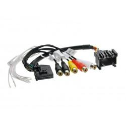 Video Reverse Camera Cable BMW 3 5 7 X3 X5 Z4 Series MK2 MK3 MK4