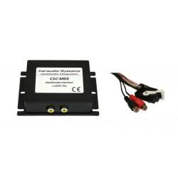 Video Reverse Camara Interface Skoda MFD3 Fabia Octavia Rapid...