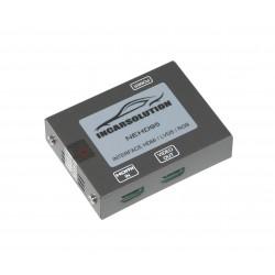 HD95 HDMI to Digital RGB LVDS Converter