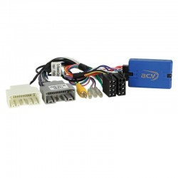 Steering Wheel Interface Chrysler Town and Country